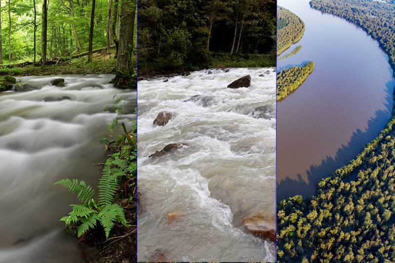 Definitions of rivers, stream, brooks, creeks  and other terms